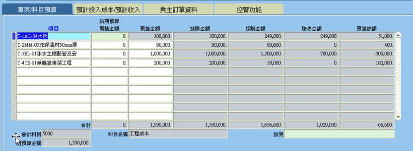 專案管理與財務系統整合