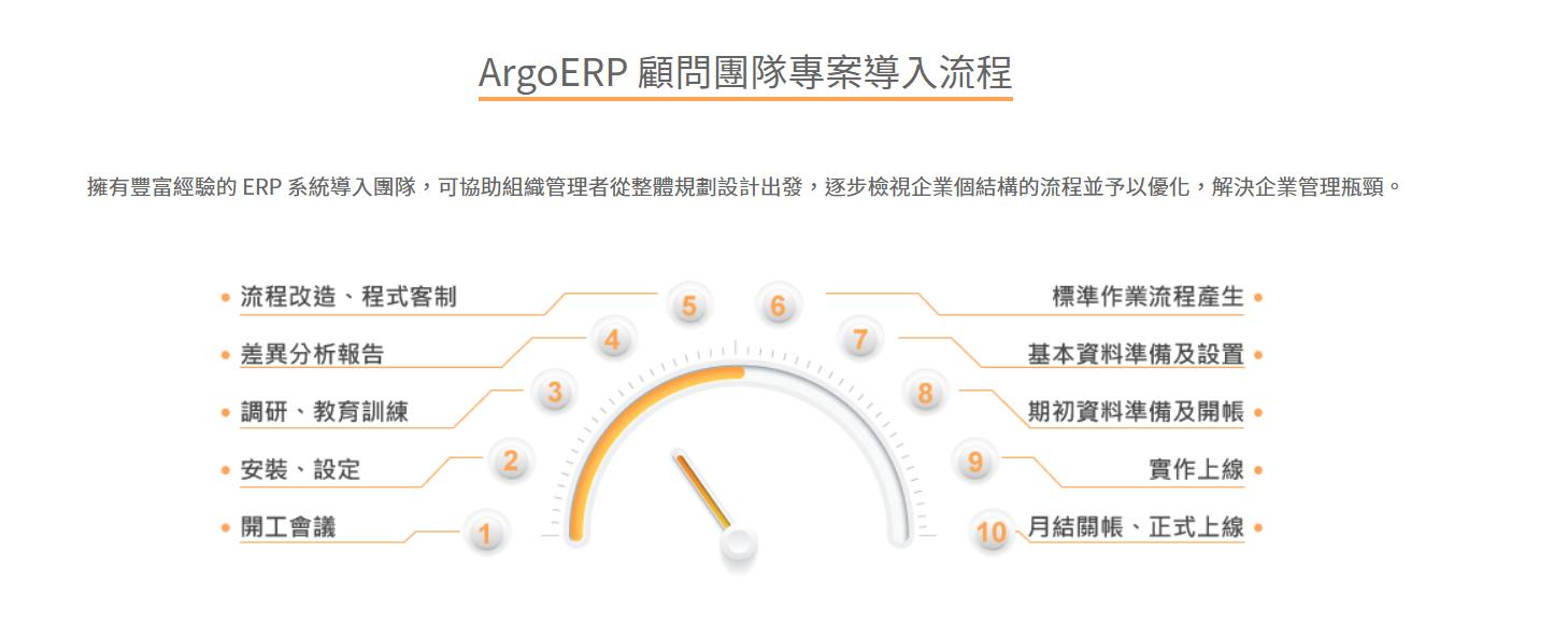 ArgoERP 顧問團隊專案導入流程