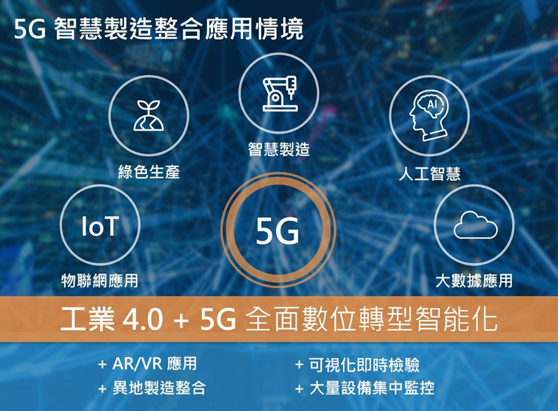 5G整合應用