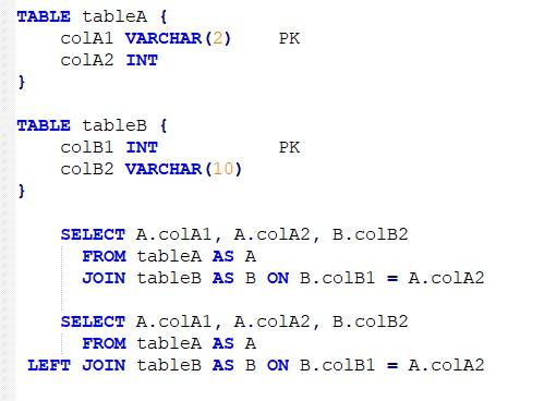 以 JOIN 方式抓取其他資料表的數值