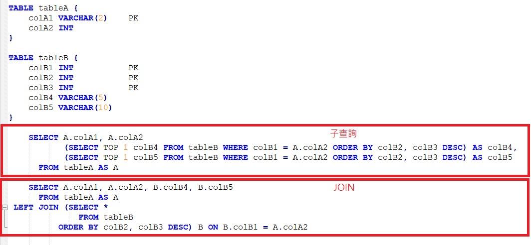 透過排序再 JOIN 取得資料,偶爾會發生資料對應錯誤
